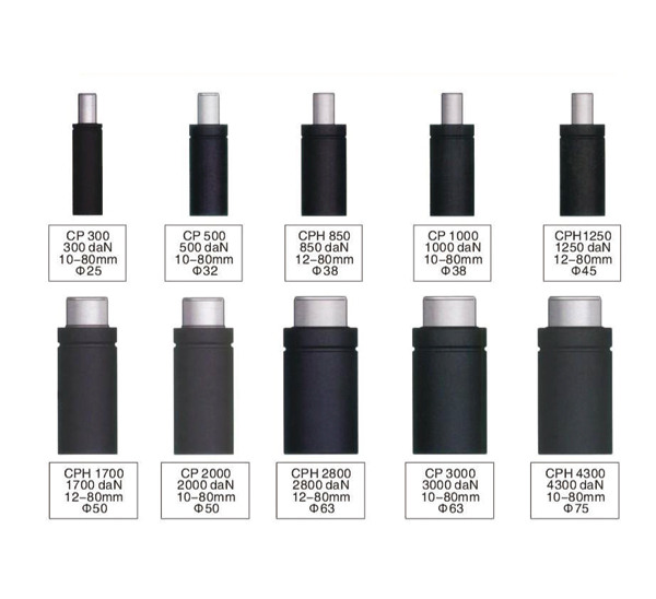 CP-CPS-CPH-CPHS Gas Spring-Higher Forces